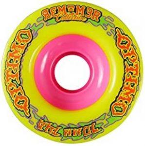 Remember Skateboard Wheels
