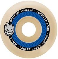 SPITFIRE FORMULA- Best Wheels For Rough Streets